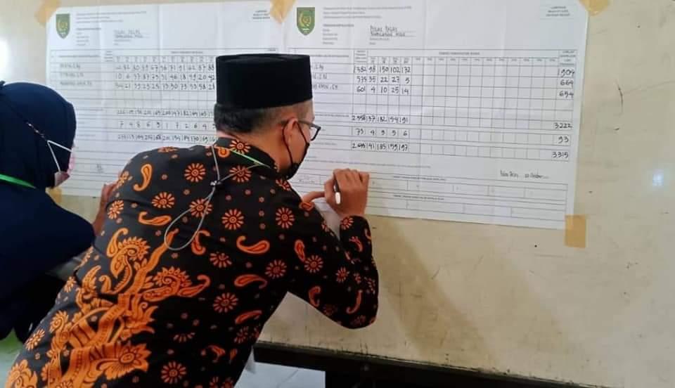 Rapat Pleno Rekapitulasi Penghitungan Suara dan Penetapan Kepala Desa Pulau Palas Terpilih